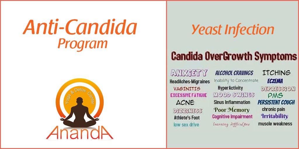 Anti-Candida